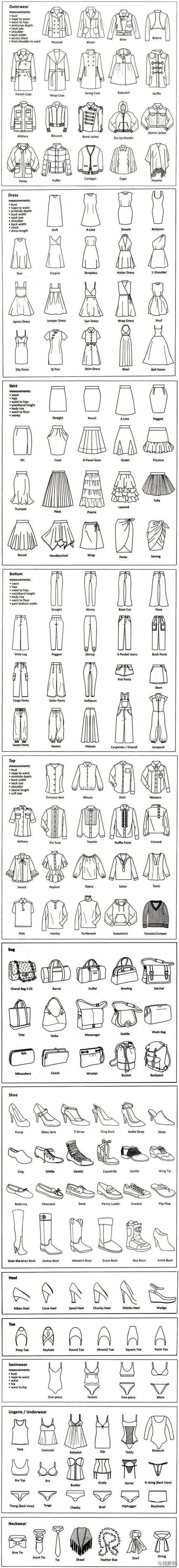 What Every Girl Wants As A Reference - Tailoring & Shoe Sizr Charts, Fashion Crossdresser Sissy, Feminization,Sissy Fashion