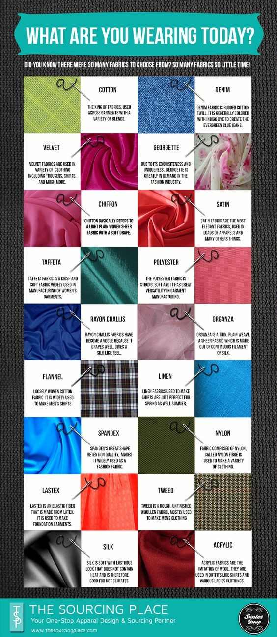 There Are Some Fabrics I'd NEVER Wear! - Sissy tastes Exposed, Sissy Crossdresser, Feminization,Sissy Fashion