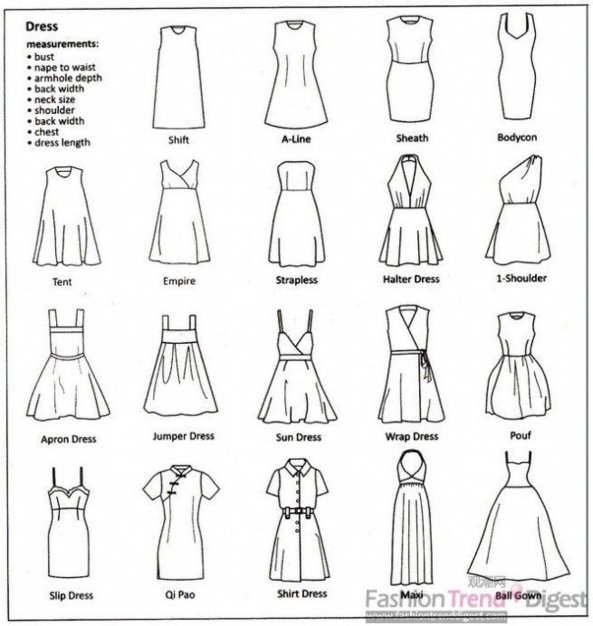 What types of Dresses are there? - Just a few we should know, Crossdresser Sissy, Feminization,Sissy Fashion,Dolled Up